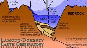 Iniziano in Antartide le trivellazioni del più grande lago subglaciale