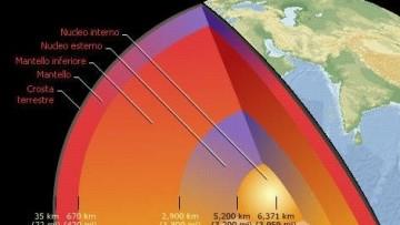 Viaggio al centro della Terra, sulle orme di Verne