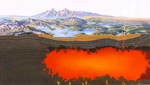 I pennacchi di magma sono la vera causa del movimento delle placche tettoniche