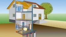 Come funzionano i sistemi geotermici di scambio con l'acqua di falda