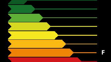 APE: come individuare l'indice di prestazione energetica